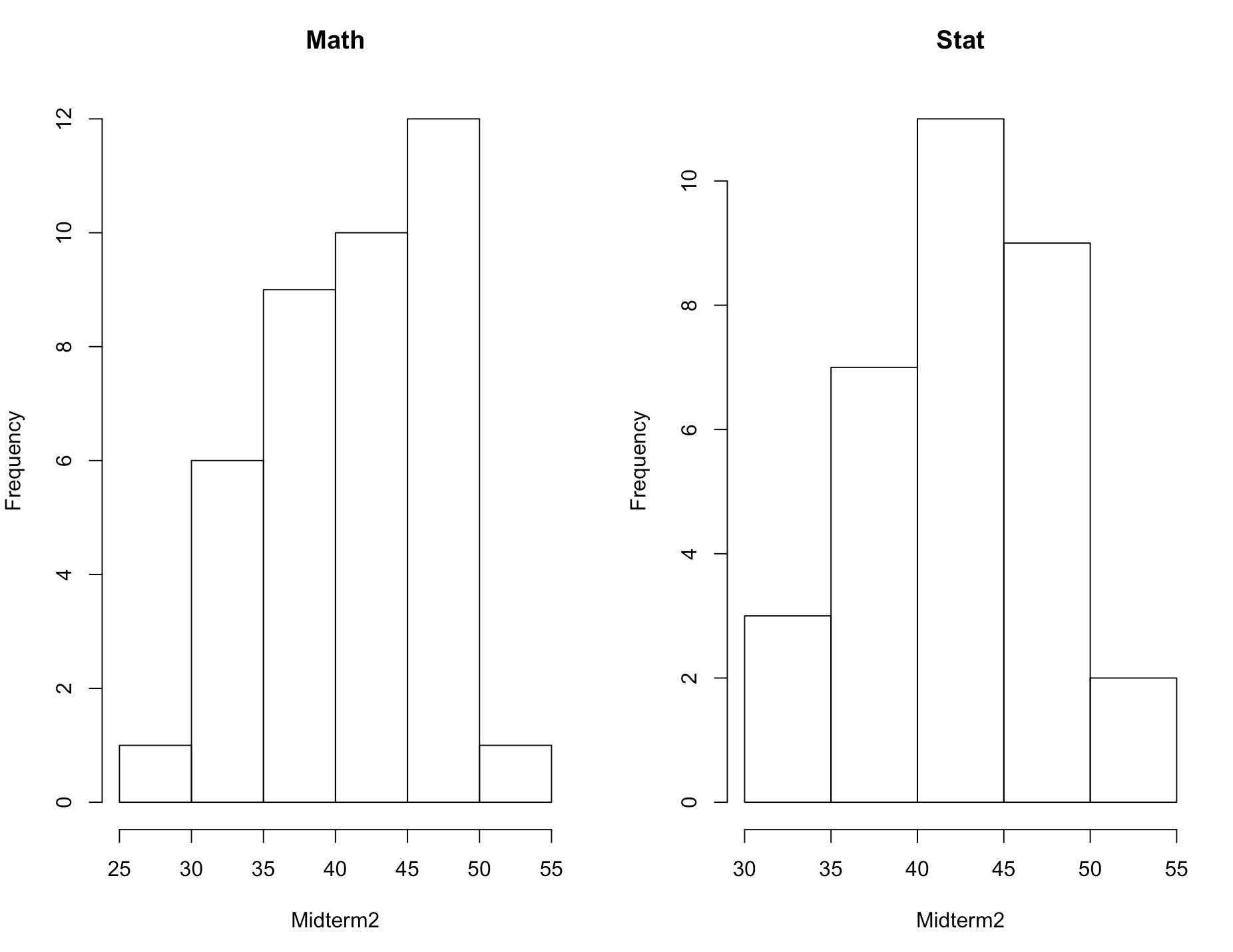 Durrett probability homework solutions